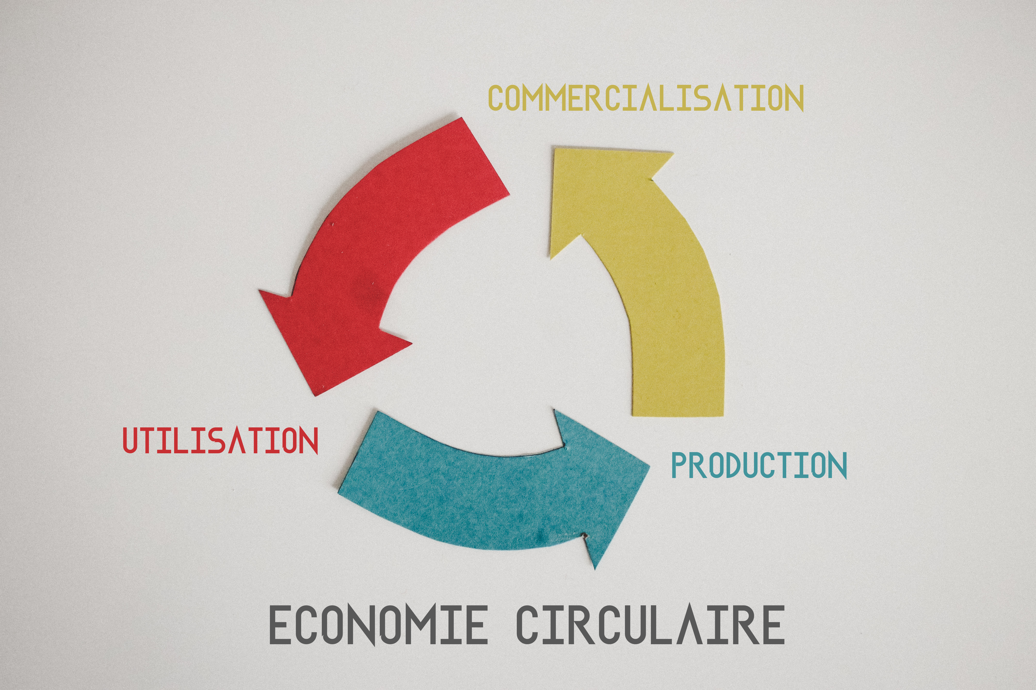 economie-circulaire-ni-corporation-recycquebec-futurable.fr